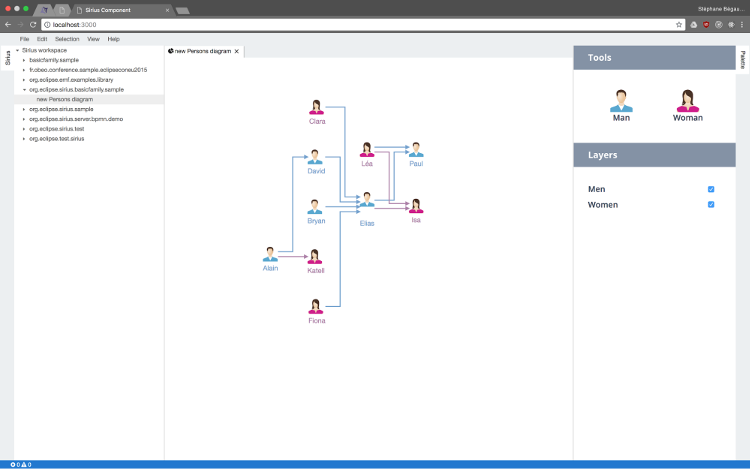 Sirius integrated with Cloud IDEs
