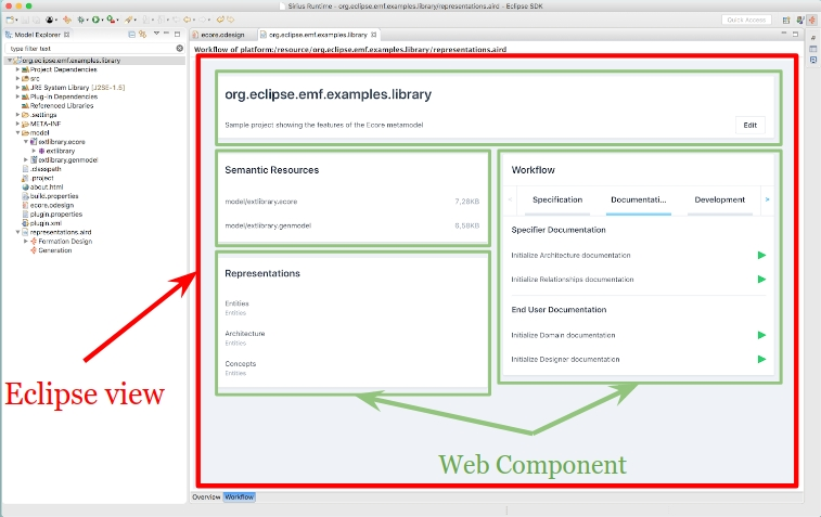 Web components in Eclipse view